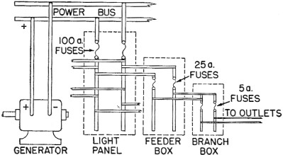 Basic Electrical Training Circuits Basic Parallel Circuit