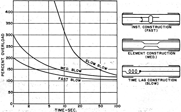 lm317a electrical characteristics table and diagram