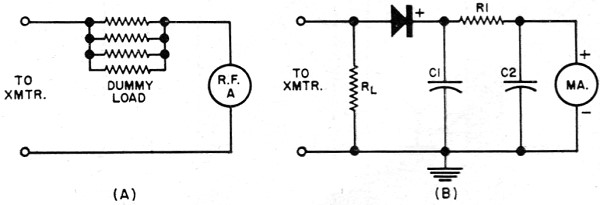 R.F. Power Output Measurements, October 1963 Electronics
