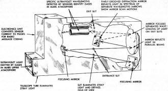 Mariner Spacecraft: Explorers of Mars, September 1969