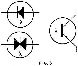 Light-Sensitive Photodiodes, July 1969 Electronics World