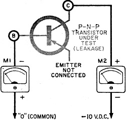 Build a Dual-Meter Transistor Tester, February 1960