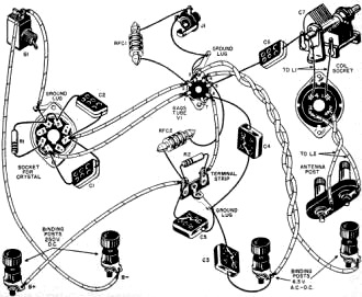 Build This Novice CW Transmitter, February 1955 Popular