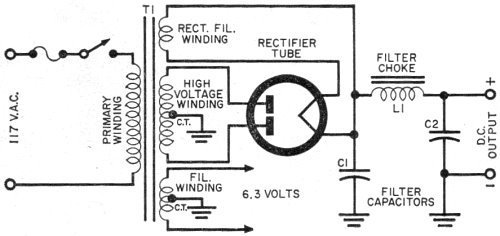 How to Make Power Transformer Substitutions, April 1959