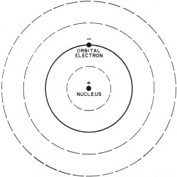 The World Within the Atom, August 1959 Popular Electronics