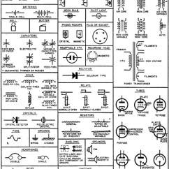 Home Wiring Diagram Symbols Mercruiser Electric Fuel Pump Symbol All Data Standardized Schematic April 1955 Popular Poster