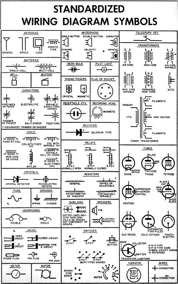 home wiring diagram symbols remote starter vehicle diagrams symbol all data standardized schematic april 1955 popular poster