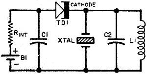Tunnel Diode Oscillator Circuit
