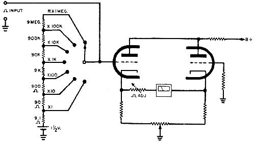 Ohmmeter: Ohmmeter Schematic Symbol
