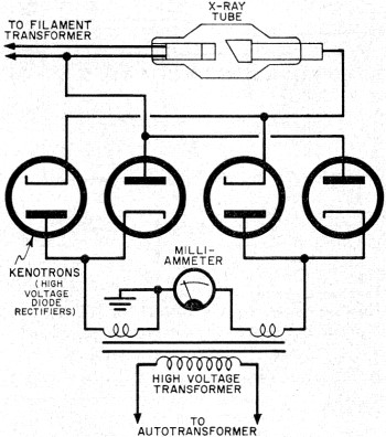 X Ray Rectifier Circuit Diagram, X, Get Free Image About