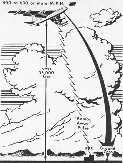 Radar Scores SAC Bombing Test, December 1956 Popular