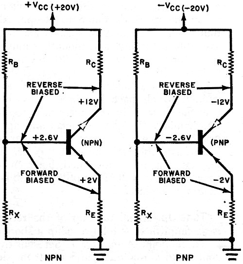 Transistor Selection Guide for Experimenters, June 1974