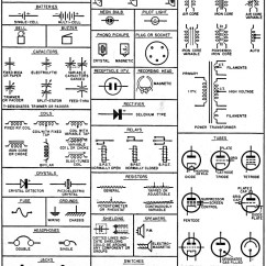 Automotive Electrical Wiring Diagrams Symbols Electric Blanket Diagram Standardized & Color Codes, August 1956 Popular Electronics - Rf Cafe