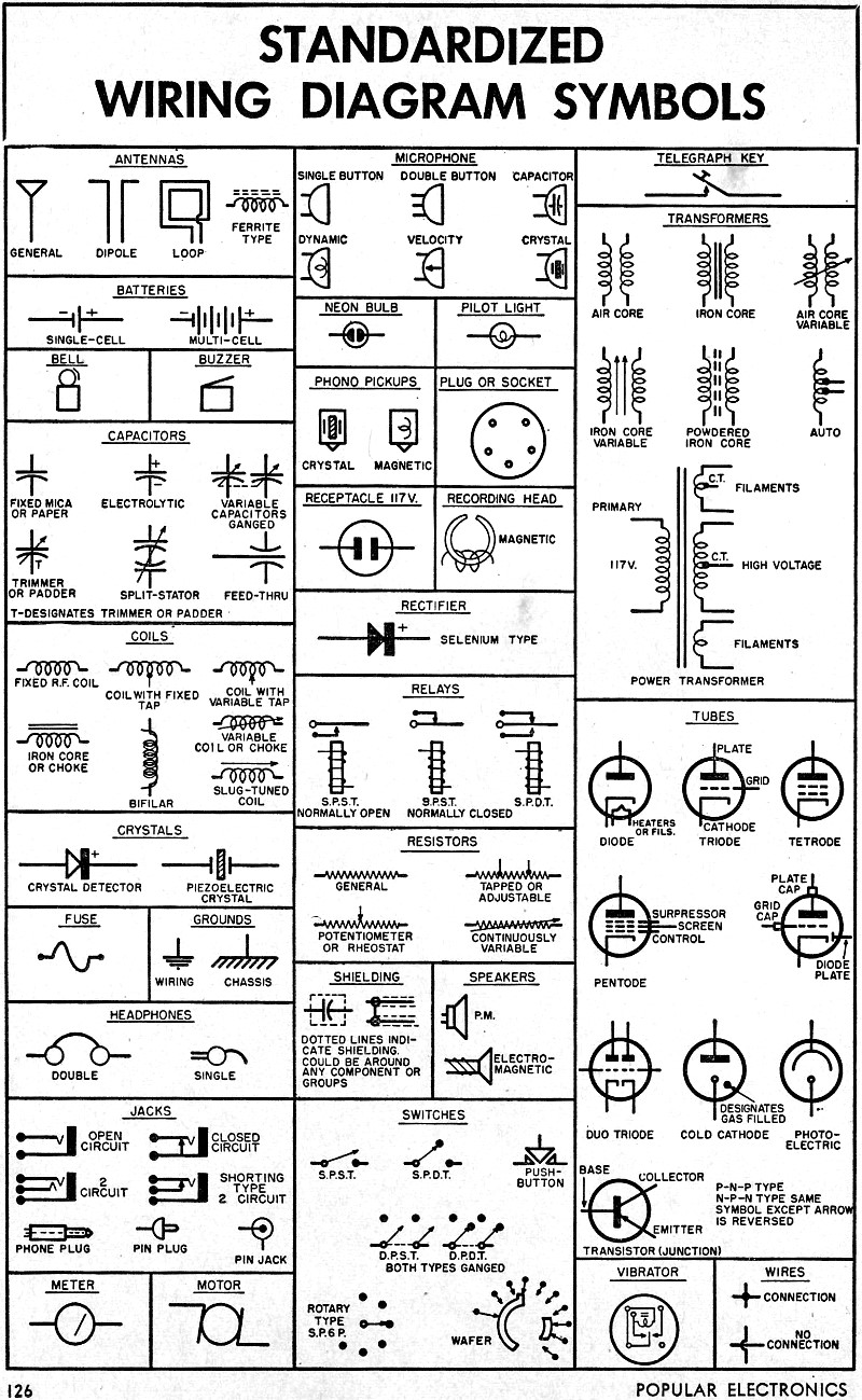 castle diagram worksheet double light switch wiring uk standardized symbols & color codes, august 1956 popular electronics - rf cafe