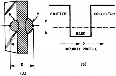 Do You Know Your Bipolar Transistors?, September 1973
