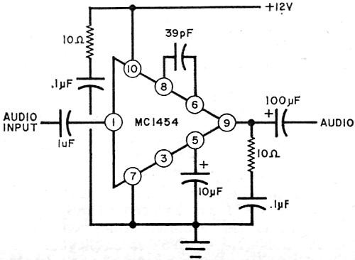 Fundamentals of Solid-State Receivers, February 1972