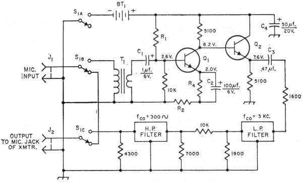 An Amateur Application of Modern Filter Design, July 1966