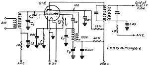 Practical Design of Mixer Converter Circuits, February