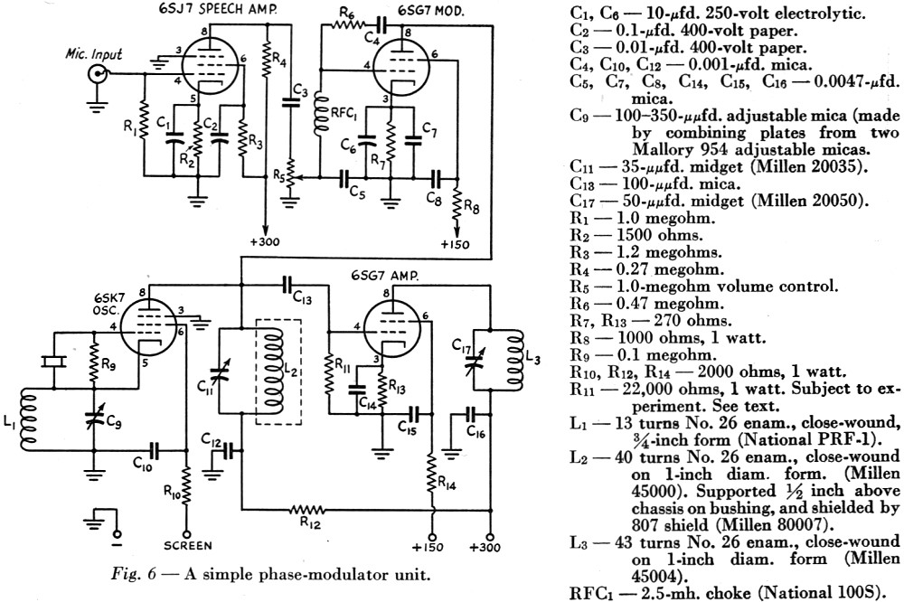 Pleasant Simplest Fm Transmitter Auto Electrical Wiring Diagram Wiring 101 Cabaharperaodorg