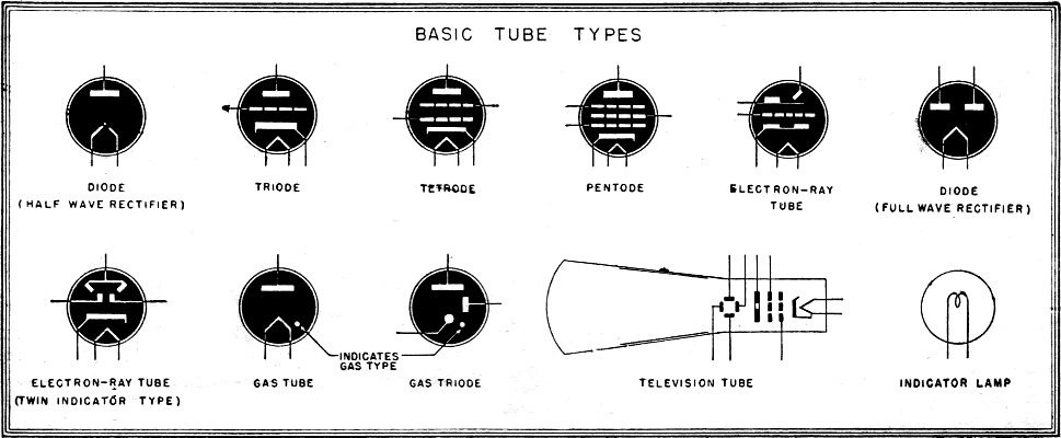 how to draw wiring diagram in visio trane weathertron thermostat electronic tube symbols, august 1944, radio-craft - rf cafe