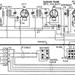Auto Wiring Diagram Rover 75 Abs Galvin Motorola Model 61 Automotive Receiver, October 1932 Radio-craft - Rf Cafe