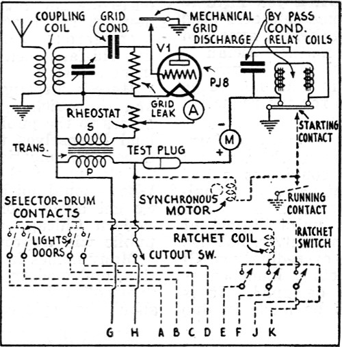 wiring diagram for stanley garage door opener 1970 chevy nova the new radio september 1933 craft rf cafe of receiver