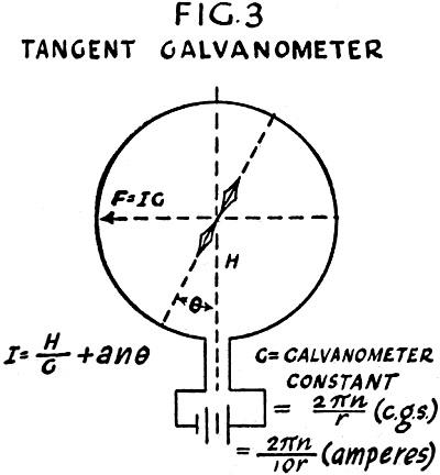 Voltmeter Ammeter Wiring Schematic Ammeter Wiring-Diagram