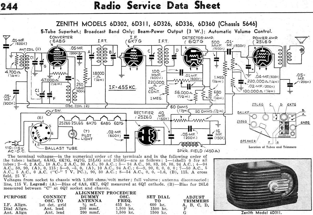 Zenith Models 6D302, 6D311, 6D326, 6D336, 6D360 Radio