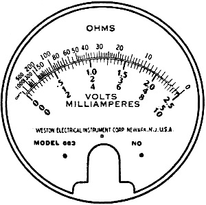 Ohmmeter: Ohmmeter Scale Meaning