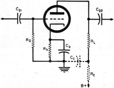 Practical Techniques of Square-Wave Testing, July 1957
