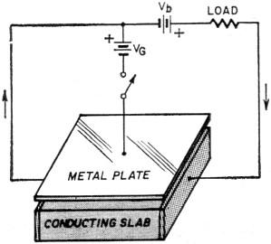 Television Schematic Diagram Television Parts Diagram