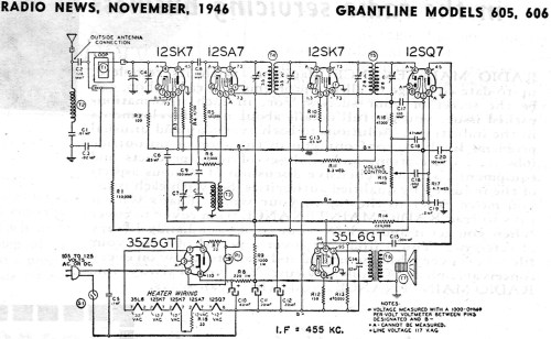 small resolution of grantline models 605 606 schematic rf cafe