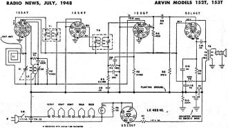 Arvin Models 152T, 153T Schematic & Parts List, July 1948