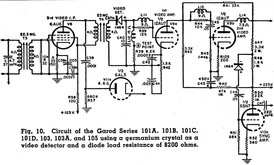 Crystal Diodes in Modern Electronics, February 1952 Radio