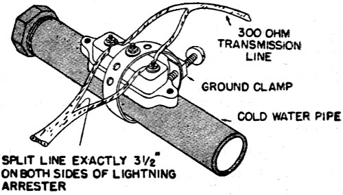 4610 Ford Sel Wiring Diagram. Ford. Auto Wiring Diagram