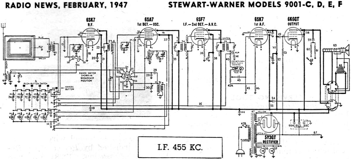 Stewart-Warner Models 9001-C, D, E, F Schematic & Parts