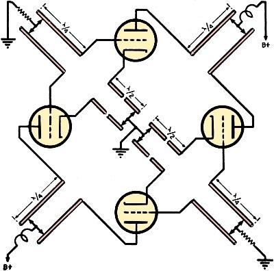 Ring Oscillators for U.H.F. Transmission, January 1947