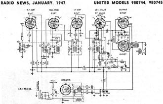United Models 980744, 980745 Schematic & Parts List
