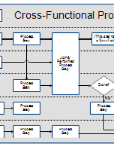 also process map excel template rh zulabedavasilah