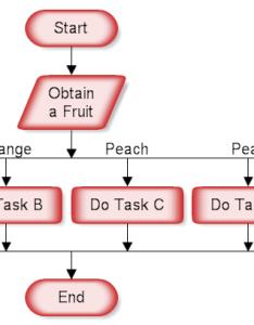 Case flowchart showing  also drawing structured rh rff
