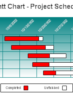 also gantt charts and project schedules rh rff