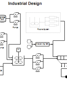 Industrial design wastewater treatment plant drawing also process flow diagrams pfds and instrument drawings   ids rh rff