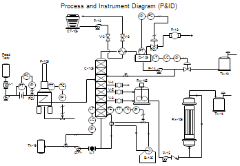 Piping Instrumentation Diagram Water Treatment Plant