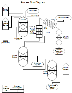 Block Flow Diagram Symbols, Block, Free Engine Image For