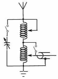 Boîtes d'accord (syntoniseurs de ligne / d'antenne