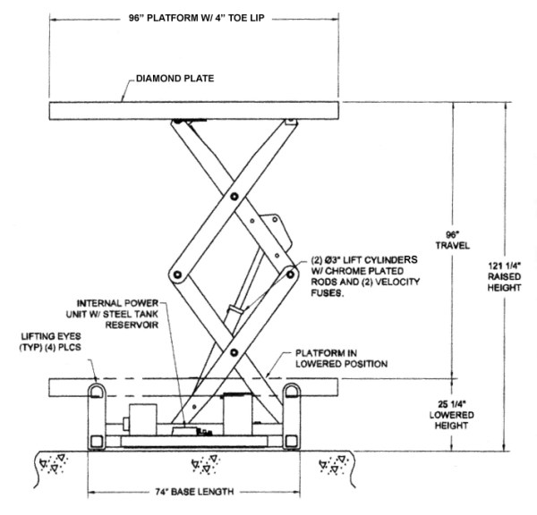Hydraulic Scissor Lift Design Entertainment And Sport