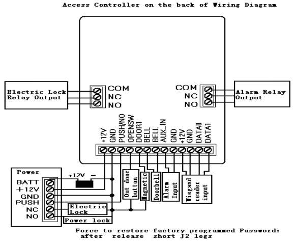 [DIAGRAM] Access Control Card Reader Wiring Diagram FULL