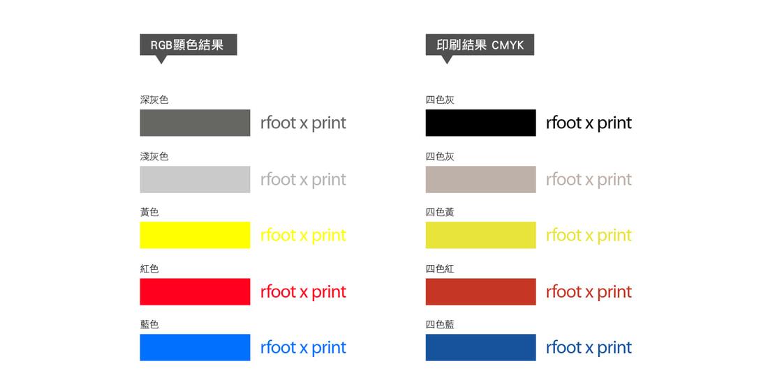 要使用什麼軟體才能送印 - 右腳設計印刷 rfoot x print