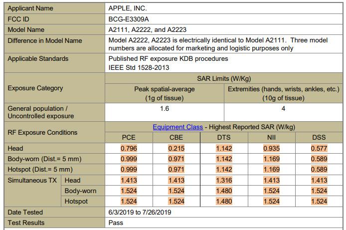iphone-11-sar-levels-fcc-report-apple-model-a2111-a2222-a2223-fccid-bcg-e3309a
