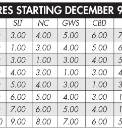 hogback bus service will remain fare free between rifle and glenwood springs through december 8 2017 please check the fare chart below for fares starting  [ 1607 x 768 Pixel ]